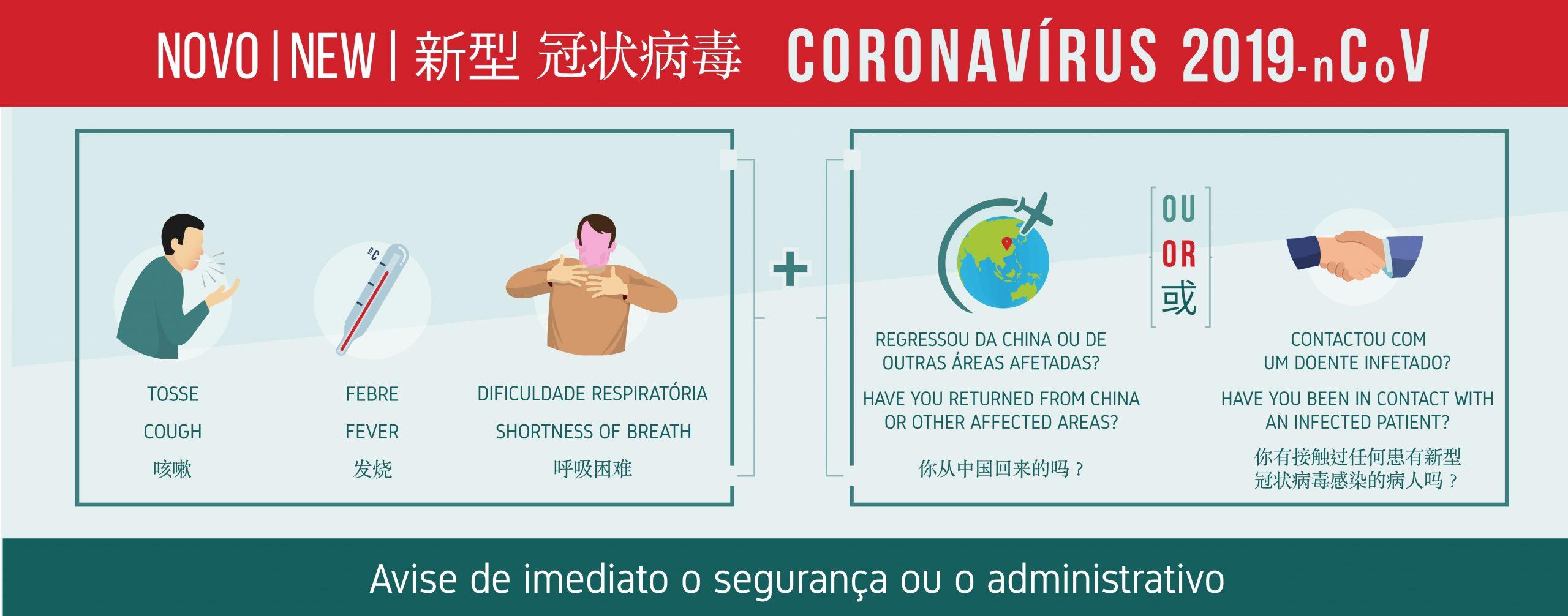 Atualização – Doença Respiratória por Novo Coronavírus (COVID-19) na China